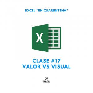 Formato Visual vs Valor Real